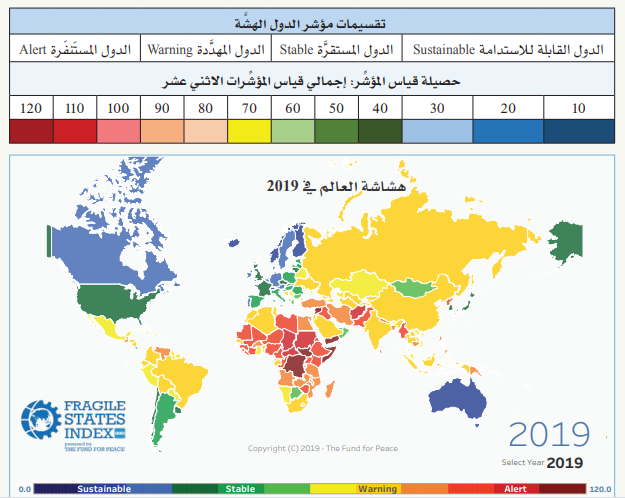 هشاشة العالم في 2019م - مؤشر الدول الهشة ص 2